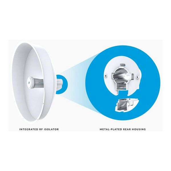 Punto d'Accesso UBIQUITI PBE-M5-400-ISO PowerBeam Airmax 5 GHz